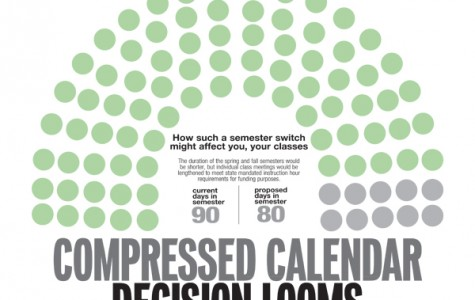 Compressed calendar decision looms