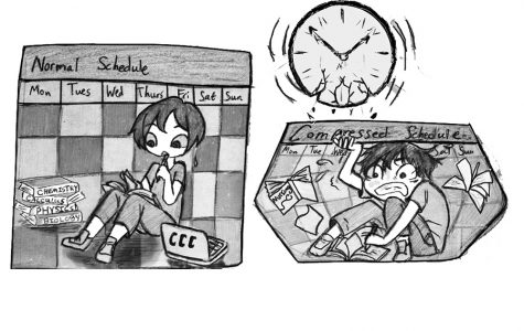 Certain change threatens time management