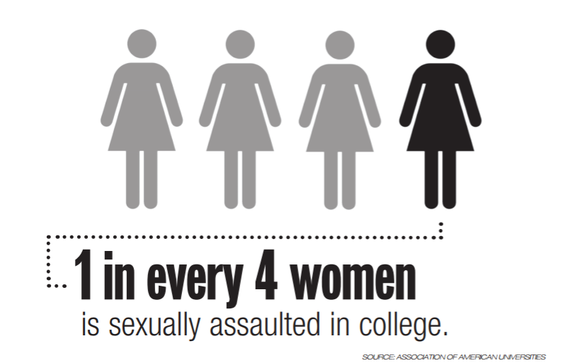 Harassment scars victims' self worth