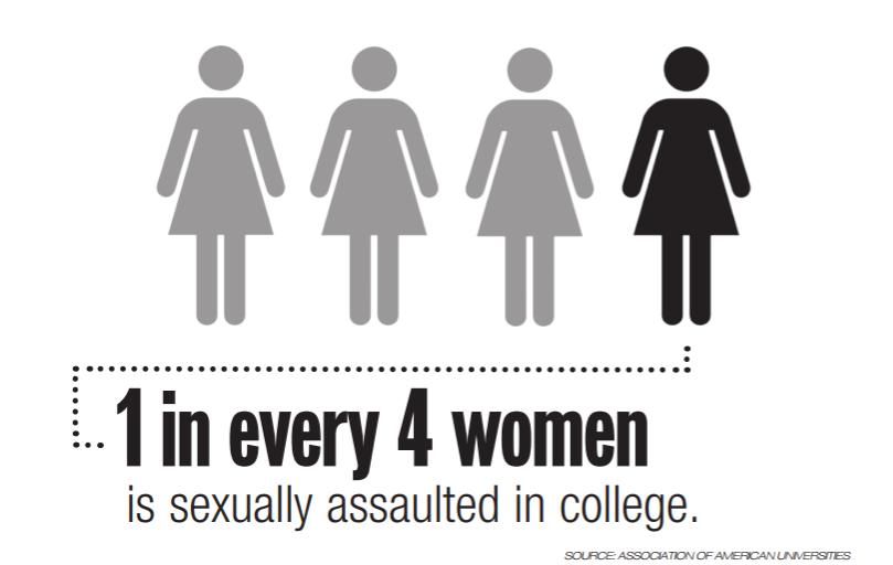 Harassment+scars+victims%E2%80%99+self+worth
