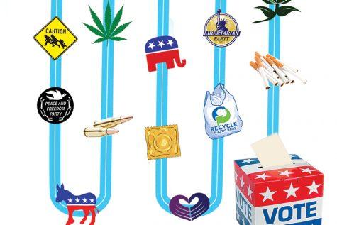 Democratic action influences change