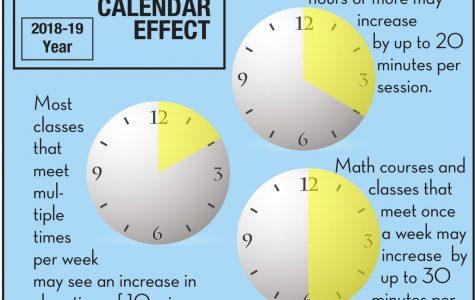 Compressed calendar extends classes