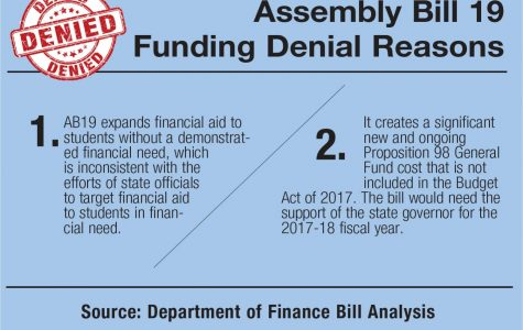 Bill to remove first-year costs, offer financial assistance