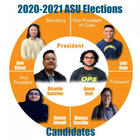Associated Student Union elections occur remotely