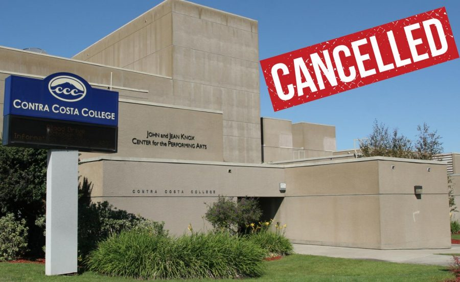 Knox+Center+events+for+the+spring+2020+semester+have+been+cancelled+due+to+Coronavirus+concerns.