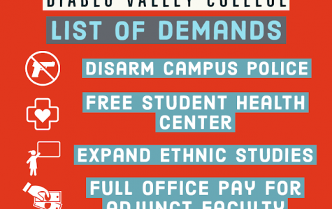 The Diablo Valley College chapter of the Young Democratic Socialists of America have released their list of demands to the District Office.