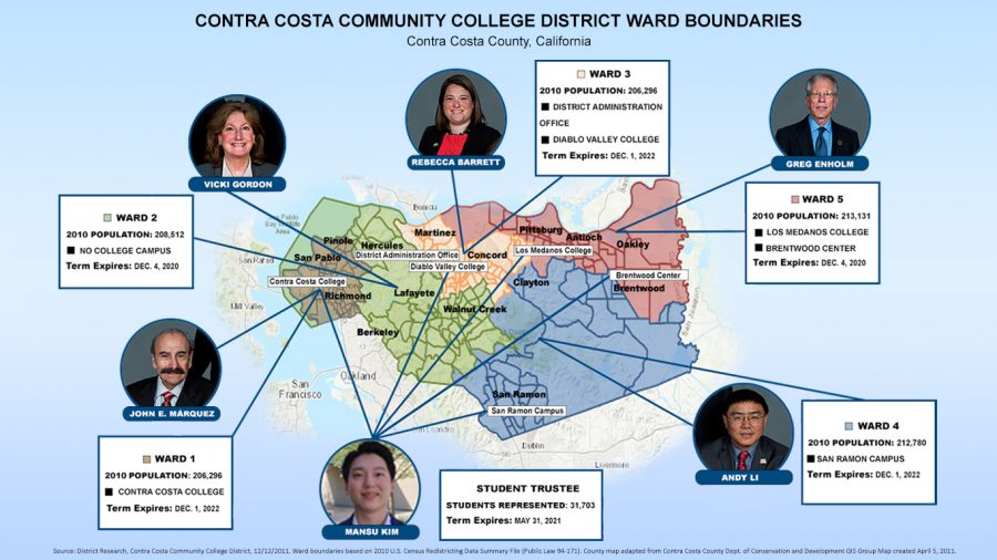 4CD+board+member+Enholm+lashes+out+at+district+faculty%2C+staff+after+no-confidence+votes
