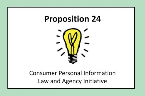 Proposition 24 expands consumers