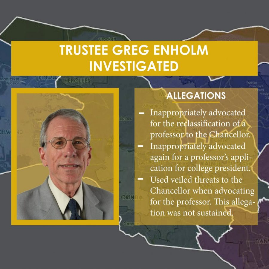 Governing Board Trustee Greg Enholm was the subject of an anonymous complaint filed in November 2019. An investigation soon followed with allegations and Board Policy violations.
