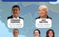 Judy Walters and Fernando Sandoval on brink of District Board