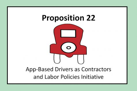 Proposition 22 allows Uber and Lyft to refuse drivers