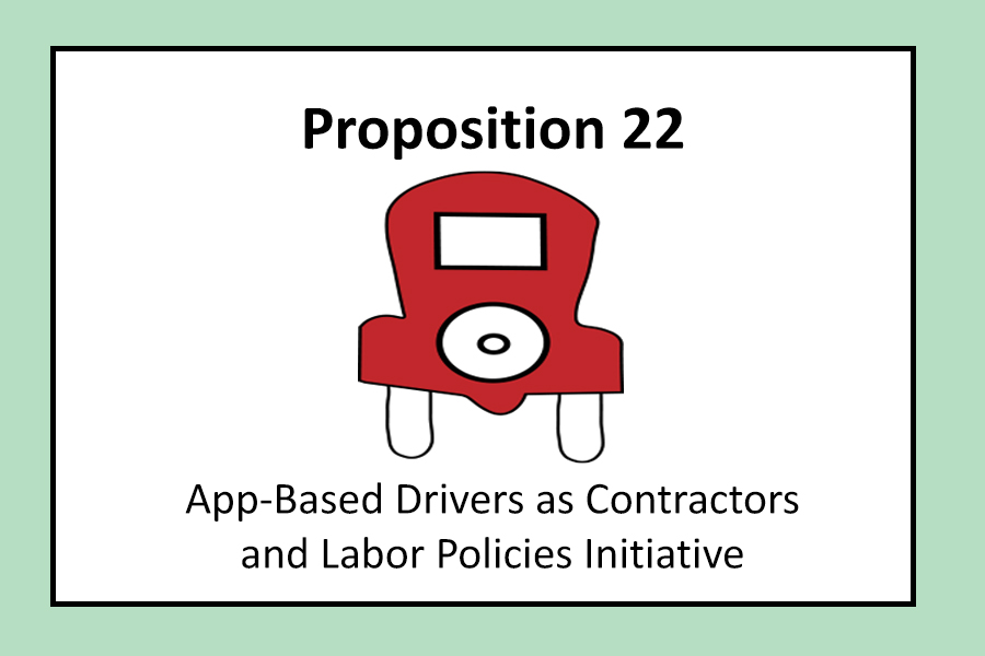 Proposition 22 allows Uber and Lyft to refuse drivers' basic rights